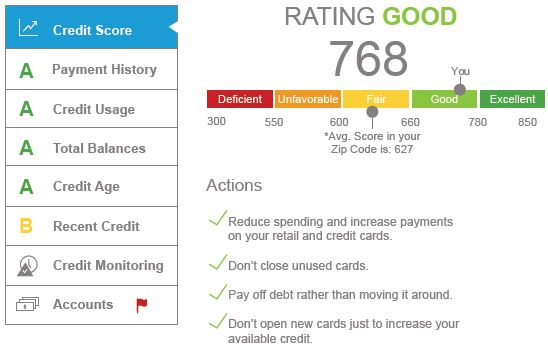 Bright Track credit score monitoring from Dupaco
