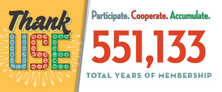 Total years of membership participating in the Thank Use campaign