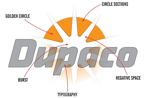 Dupaco logo
