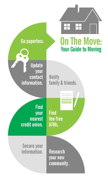 On the move: Your guide to moving