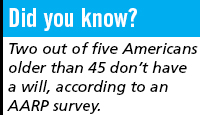 Did you know? Two out of five Americans older than 45 don't have a will, according to an AARP survey.