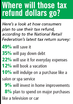 Where will those tax refund dollars go? The National Retail Federation's latest Tax Returns Survey statistics