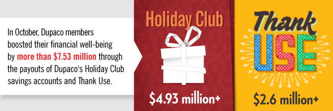 Within two-weeks, Dupaco members boosted their financial well-being by more than $7.5 million through the payouts of Dupaco's Holiday Club savings accounts and Thank Use.