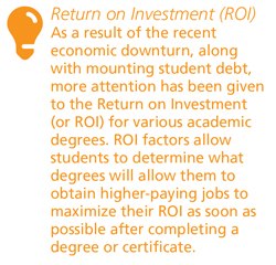 What is the ROI on your college education?