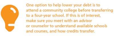 One option to help lower your student debt is to attend a community college before transferring to a four-year school.