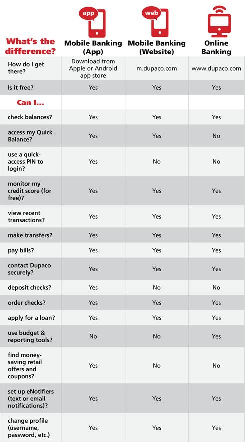 Shine comparison chart